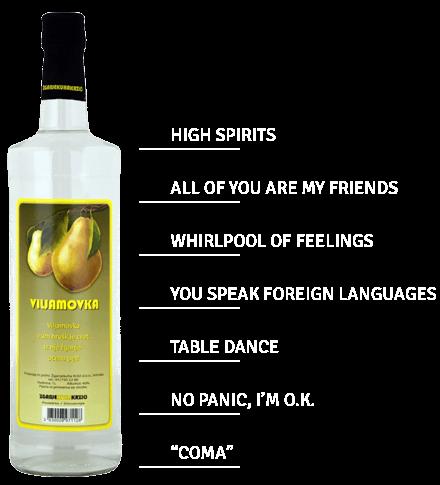 Alco-meter